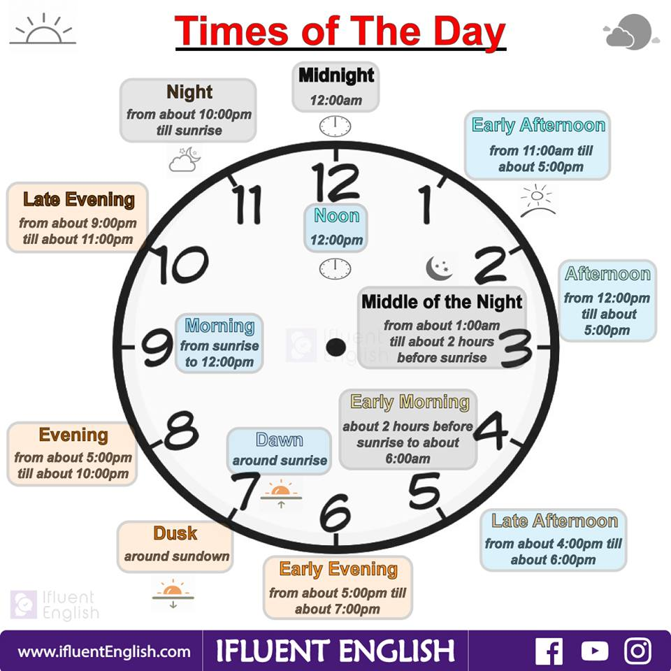 how to say hours in english