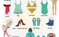 Womans Clothing - English Vocabulary
