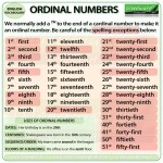 ordinal-numbers-in-english