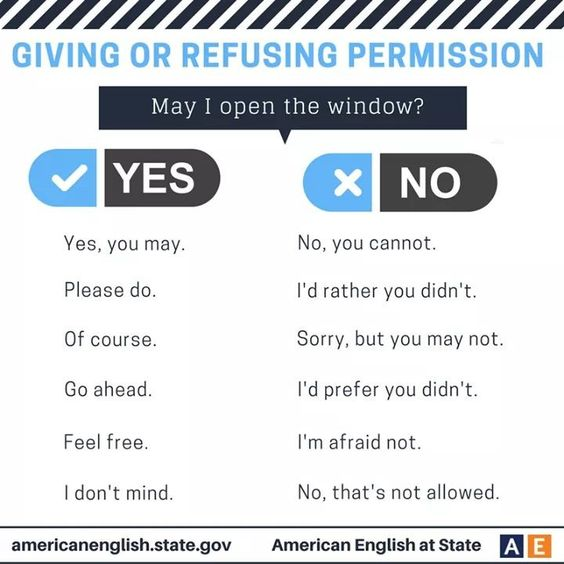giving-refusing-permission