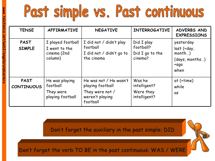 past-simple-past-continuous